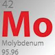 Benefits and Uses of Molybdenum